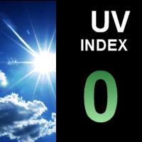 UV Index0