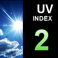 UV Index2